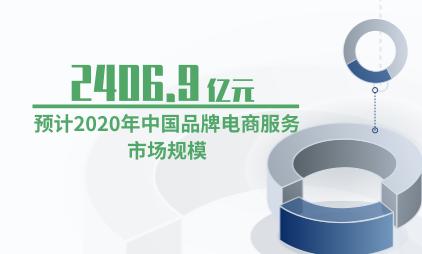 电商行业数据分析:预计2020年中国品牌电商服务市场规模为2406.9亿元