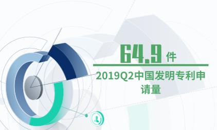 专利行业数据分析:2019Q2中国发明专利申请量为64.9件