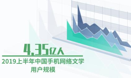 网络文学行业数据分析:2019上半年中国手机网络文学用户规模为4.35亿人