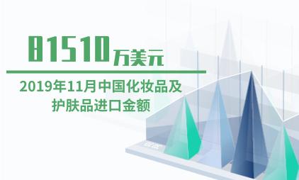 美妆行业数据分析:2019年11月中国化妆品及护肤品进口金额为81510万美元