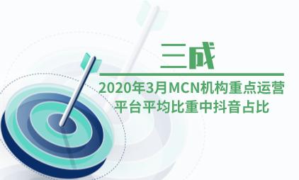 MCN行业数据分析:2020年3月MCN机构重点运营平台平均比重中抖音占比三成