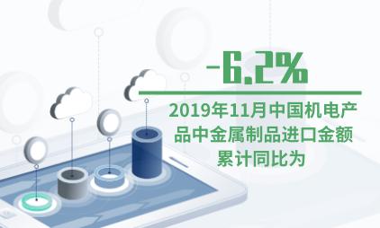 机电产品行业数据分析:2019年11月中国机电产品中金属制品进口金额累计同比为-6.2%