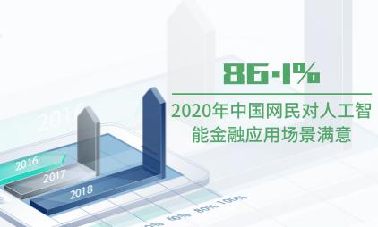 人工智能行业数据分析:2020年中国86.1%网民对人工智能金融应用场景满意