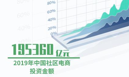 社区电商行业数据分析:2019年中国社区电商投资金额为195360亿元
