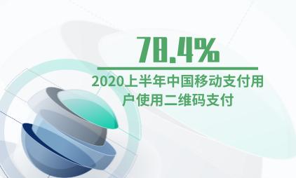 移动支付行业数据分析:2020上半年78.4%中国移动支付用户使用二维码支付