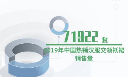 汉服行业数据分析:2019年中国如意松鼠(兰若庭)交领袄裙的销售量为71922套