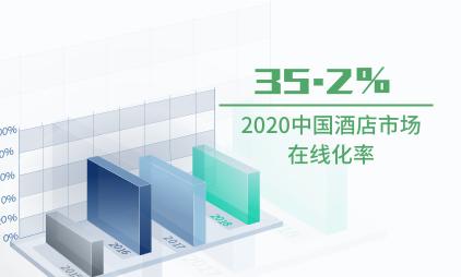 酒店行业数据分析:2020中国酒店市场在线化率为35.2%