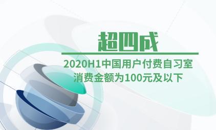 教育行业数据分析:2020H1超四成中国用户付费自习室消费金额为100元及以下