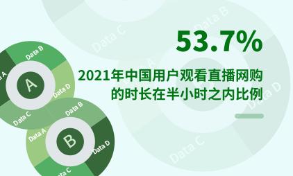 直播电商行业数据分析:2021年中国53.7%用户观看直播网购的时长在半小时之内