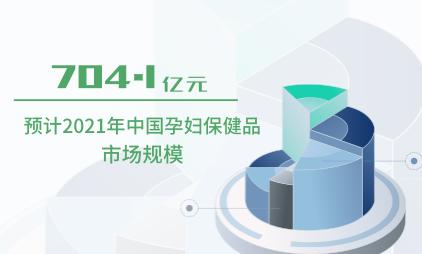 保健品行业数据分析:预计2021年中国孕妇保健品市场规模将达704.1亿元