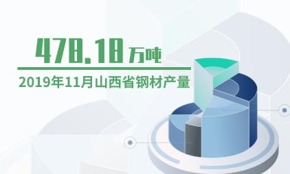 钢材行业数据分析:2019年11月山西省钢材产量为478.18万吨