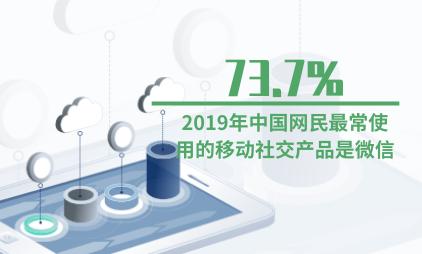 社交行业数据分析:2019年中国73.7%网民最常使用的移动社交产品是微信