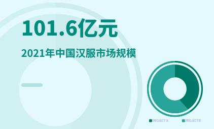 汉服市场数据分析:预计2021年中国汉服市场规模将达101.6亿元