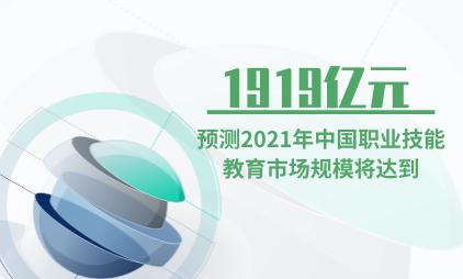 职业教育行业数据分析:预测2021年中国职业技能教育市场规模将达到1919亿元