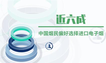 电子烟行业数据分析:近六成中国烟民偏好选择进口电子烟