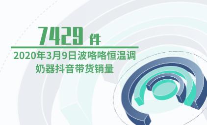直播电商行业数据分析:2020年3月9日波咯咯恒温调奶器抖音带货销量为7429件