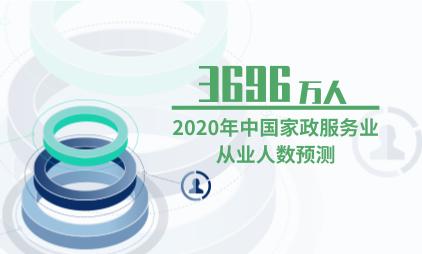家政服务行业数据分析:预计2020年中国家政服务业从业人数达到3696万人