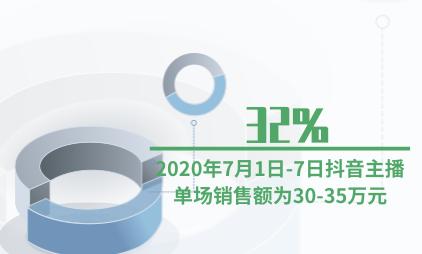 主播行业数据分析:2020年7月1日-7日32%抖音主播单场销售额为30-35万元