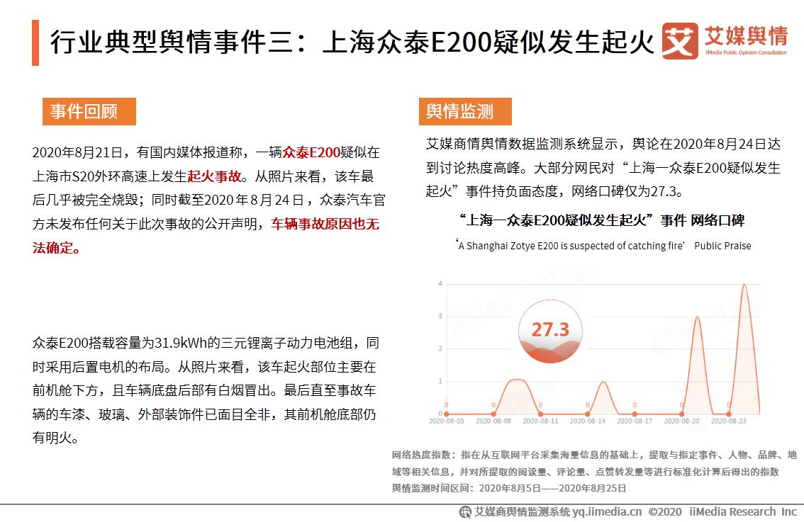 行业典型舆情事件三:上海众泰E200疑似发生起火