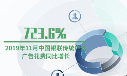广告行业数据分析:2019年11月中国银联传统户外广告花费同比增长723.6%