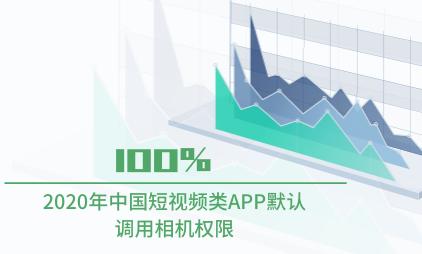 APP行业数据分析:2020年中国100%短视频类APP默认调用相机权限
