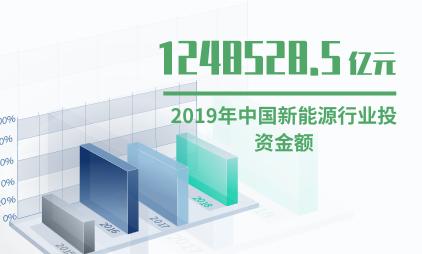 新能源行业数据分析:2019年中国新能源投资金额达1248528.5亿元