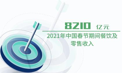 餐饮行业数据分析:2021年中国春节期间餐饮及零售收入达8210亿元