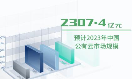 云计算行业数据分析:预计2023年中国公有云市场规模达2307.4亿元