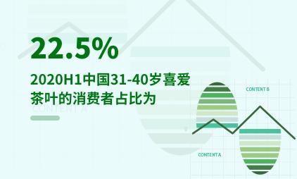 茶饮行业数据分析:2020H1中国31-40岁喜爱茶叶的消费者占比为22.5%