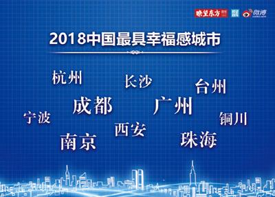 行业情报|2018中国10大幸福城市出炉,你的城市上榜了吗?