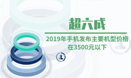 手机行业数据分析:2019年手机主要发布机型超六成价格在3500元以下