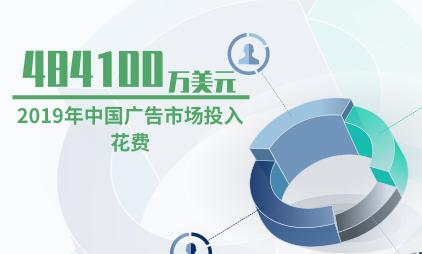 广告行业数据分析:2019年中国广告市场投入花费为484100万美元