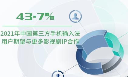输入法行业数据分析:2021年中国43.7%第三方手机输入法用户期望与更多影视剧IP合作
