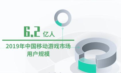游戏行业数据分析:2019年中国移动游戏市场用户规模为6.2亿人