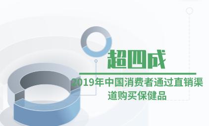 保健行业数据分析:2019年中国超四成消费者通过直销渠道购买保健品