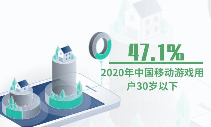 游戏行业数据分析:2020年中国移动游戏用户30岁以下占比为47.1%