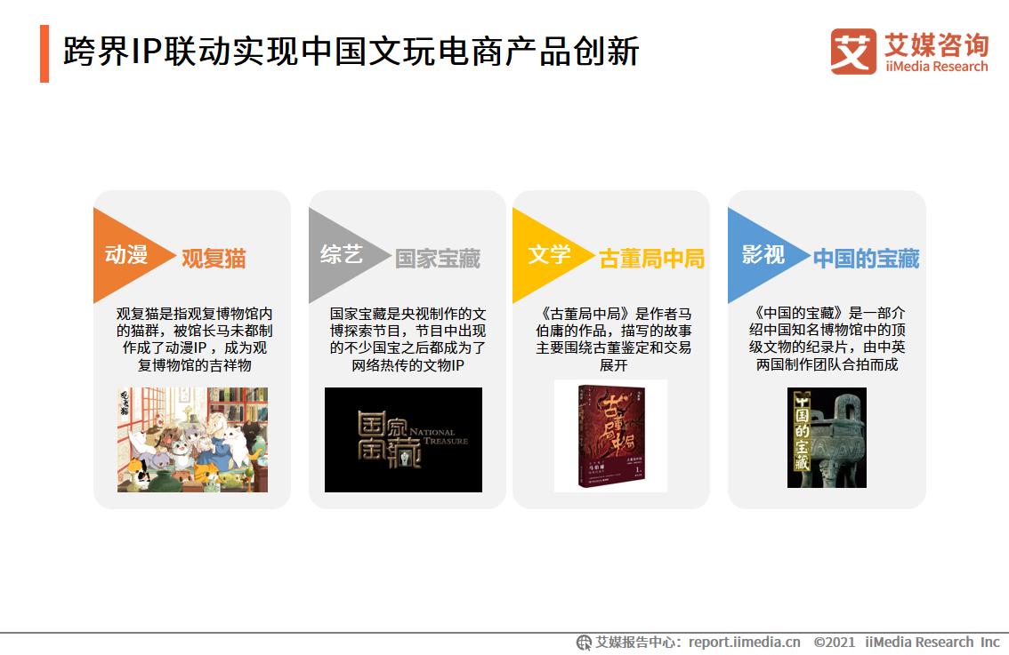 跨界IP联动实现中国文玩电商产品创新