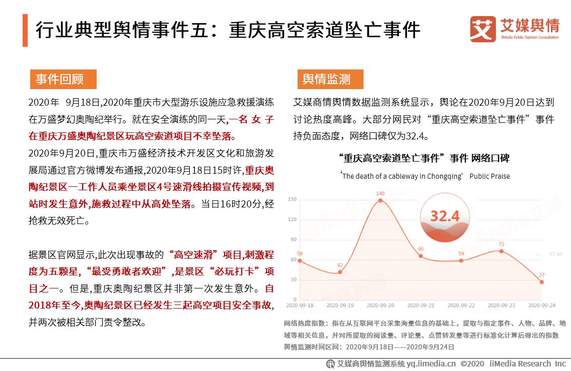 行业典型舆情事件五:重庆高空索道坠亡事件