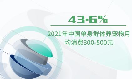 单身经济数据分析:2021年中国43.6%单身群体养宠物月均消费300-500元