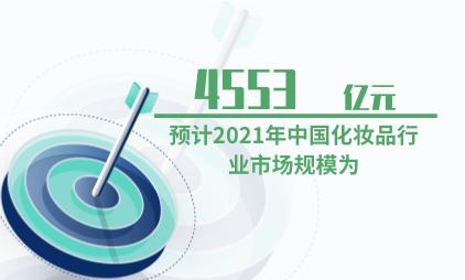 化妆品行业数据分析:预计2021年中国化妆品行业市场规模为4553亿元