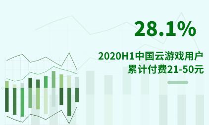 游戏行业数据分析:2020H1中国28.1%云游戏用户累计付费21-50元