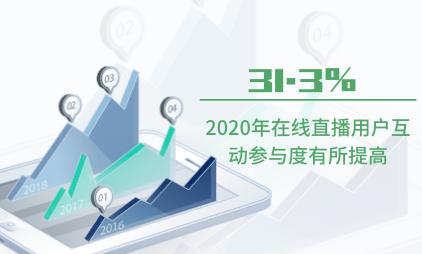 在线直播行业数据分析:2020年31.3%在线直播用户互动参与度有所提高