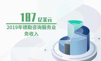 会计行业数据分析:2019年德勤在咨询服务上收入187亿美元