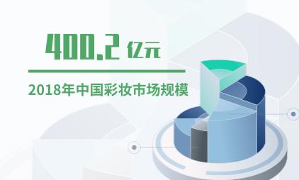 化妆品行业数据分析:2018年中国彩妆市场规模为400.2亿元