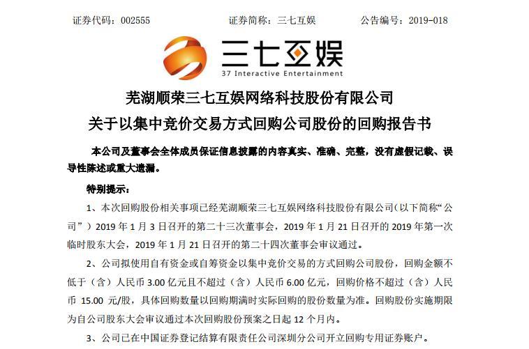 三七互娱拟以不超过6亿元回购公司股份,股票今开后上涨5.83%