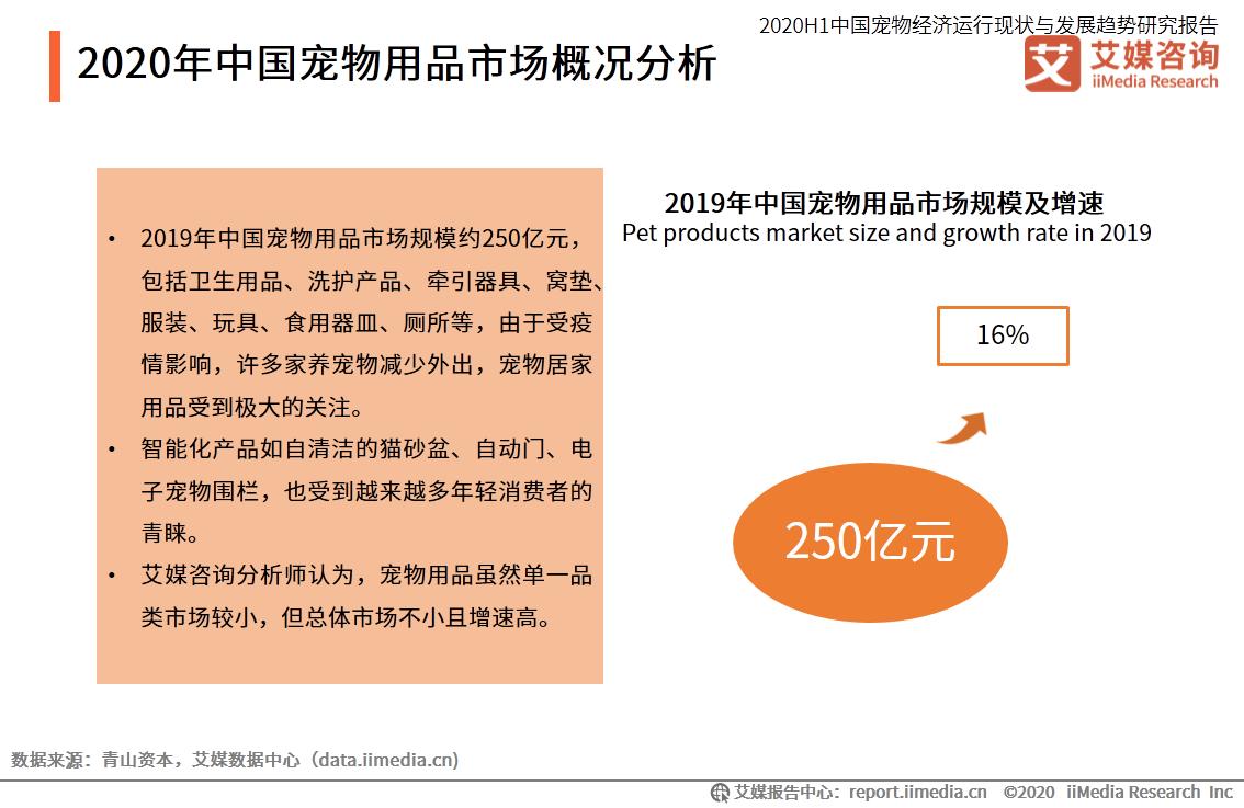 2020年中国宠物用品市场概况分析