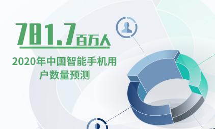 手机行业数据分析:预计2020年中国智能手机用户数量达到781.7百万人