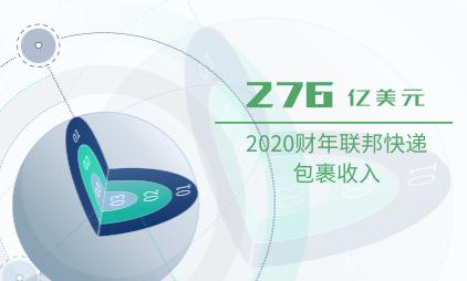 快递行业数据分析:2020财年联邦快递包裹收入约为276亿美元