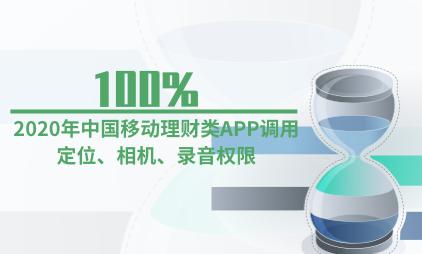 手机APP行业数据分析:2020年中国移动理财类APP100%调用定位、相机、录音权限