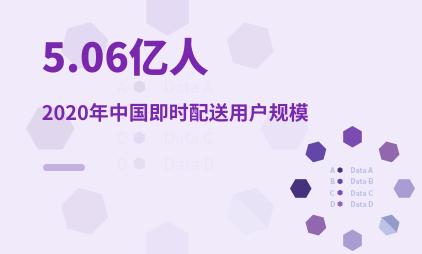 配送行业数据分析:2020年中国即时配送用户规模达5.06亿人